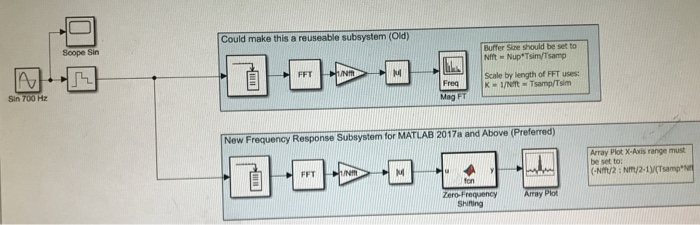 Given Are Just A Start Up Matlab Code And Simulink