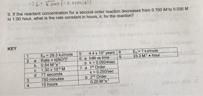 7631us ooi6) 9. If the reactant concentration for a second-order reaction decreases from 0.100 M to 0.030 M in 1.00 hour, what is the rate constant in hours, k, for the reaction? KEY E-29.3 kJ/mole 5 4.4x 10s years8 2 a Rate KINO2 6 a InM vs time 9 Ea ? kJ/mole 23.3M1.hour b 0.54 Ms1 c 1.30 x 10-3 M d 77 seconds bk 0.0924/sec 7 a 1st Order k 0.250/sec b 2nd Order 0.20 Ms 750 minutes 3 4 15 hours