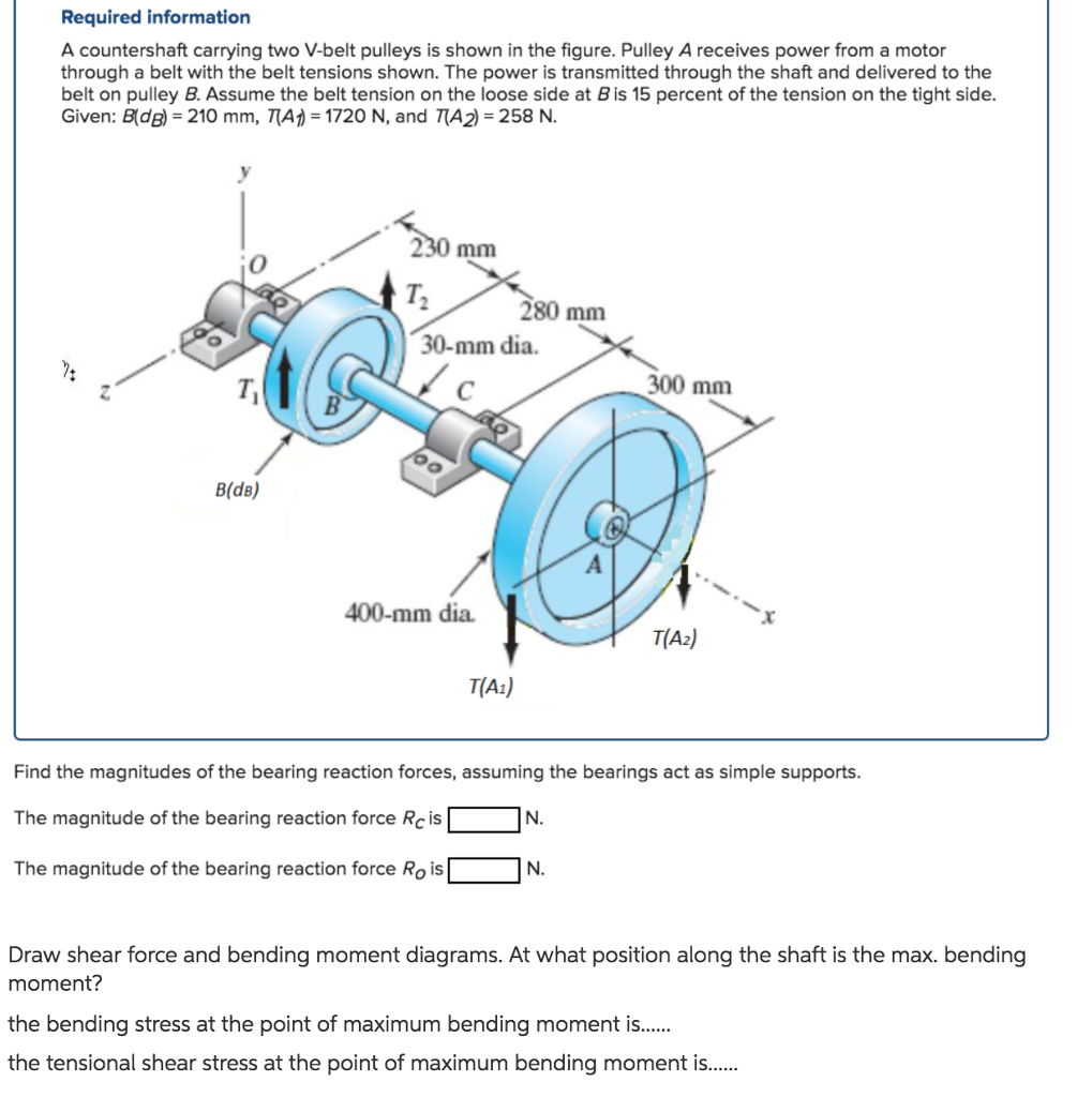 Solved Required Information A Countershaft Carrying Two V Draw The Shear And Moment Diagram Cheggcom Question Belt Pulleys Is Shown In Figure Pulley
