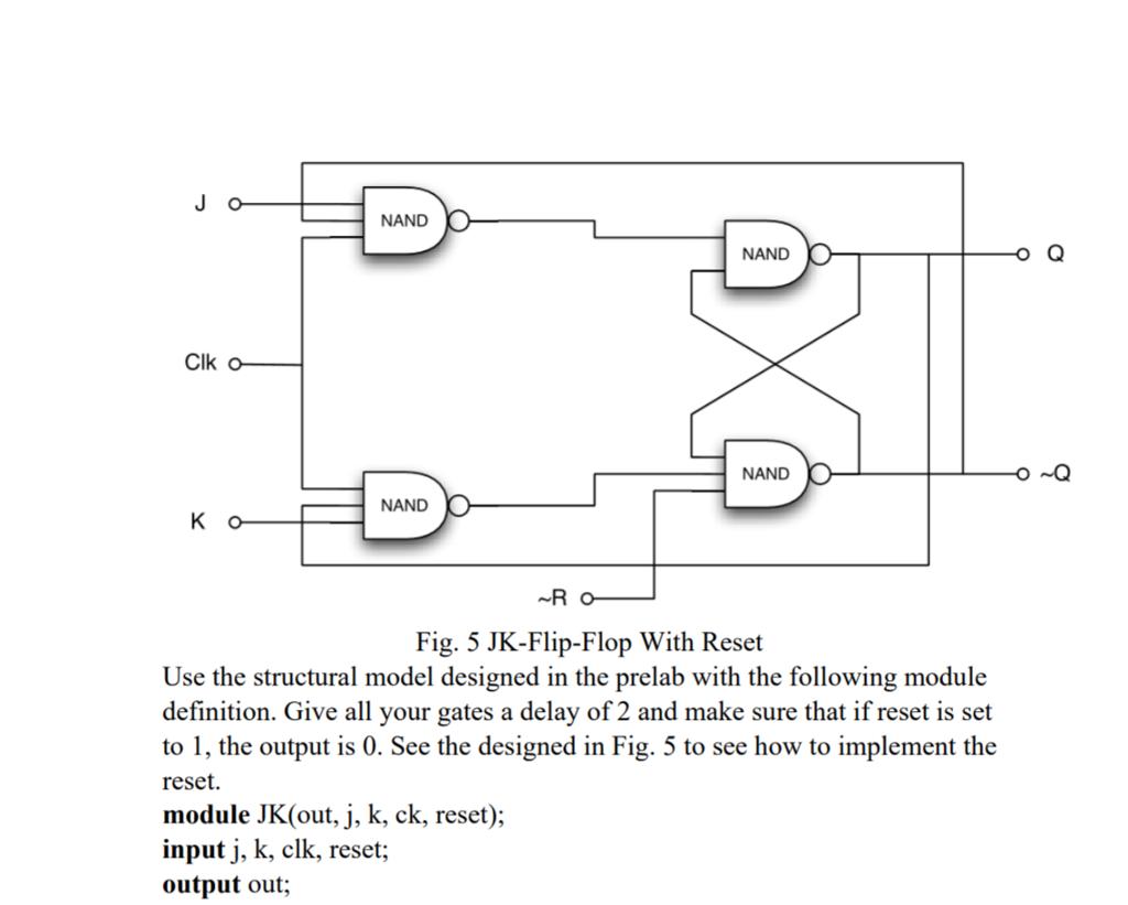 Solved Nand Fig 5 Jk Flip Flop With Reset Use The S J K Circuit Diagram Structural Model