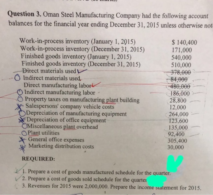 Solved: Question 3  Oman Steel Manufacturing Company Had T
