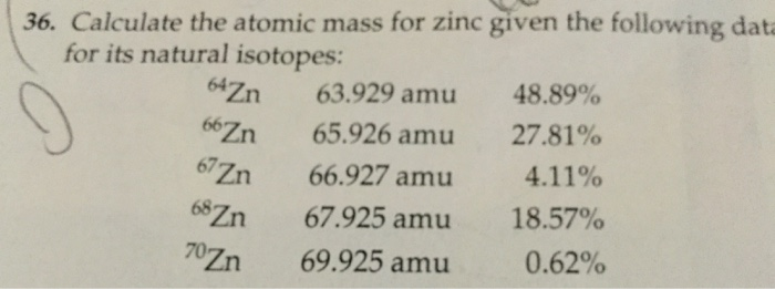 Calculate The Atomic Mass For Zinc Given The Following Dat For Its Natural  Isotopes