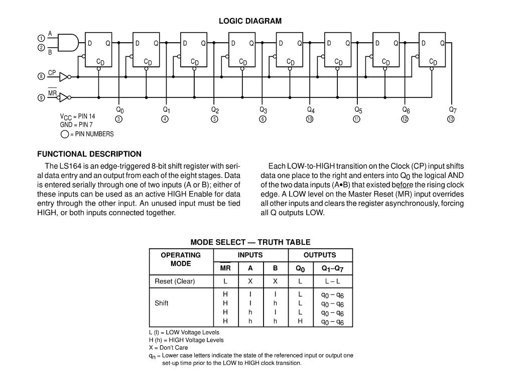 solved write the logic diagram using logic gates of the s Logic Flow Diagram