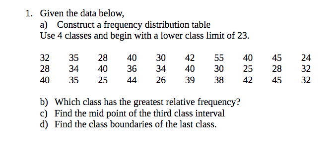constructing a frequency distribution table
