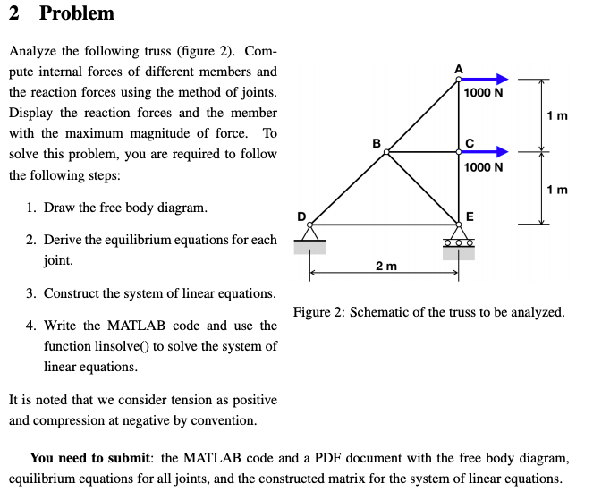 2 Problem Analyze The Following Truss (figure 2)      | Chegg com