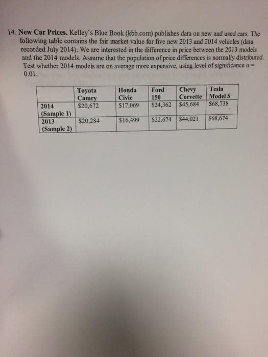 Solved: New Car Prices. Kelley's Blue Book (kbb.com) Publi