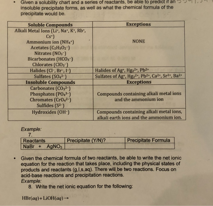 Solved: Given A Solubility Chart And A Series Of Reactants ...
