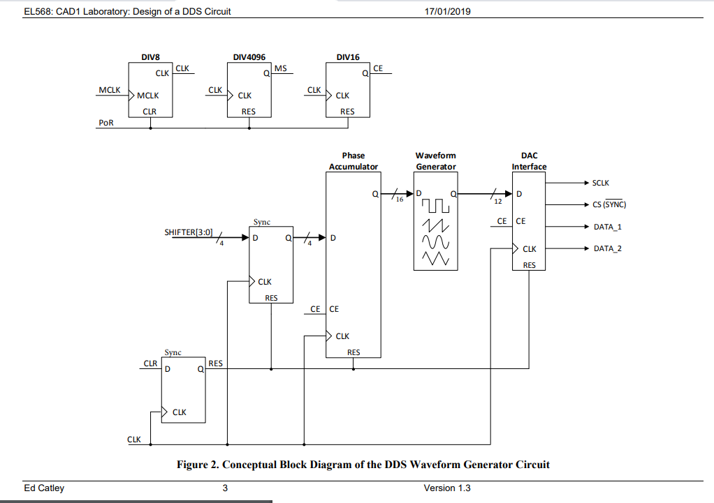 Solved: A Block Diagram Of This Circuit To Be Designed Is