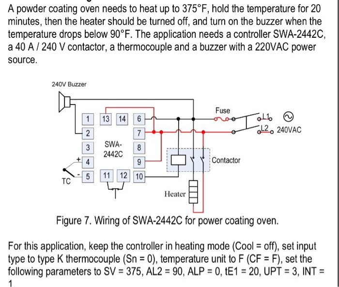 Draw Schematics For A Powdercoat Oven Running Five Chegg Com