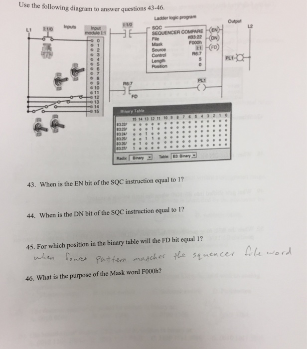 Solved use the following diagram to answer questions 43 4 use the following diagram to answer questions 43 46 ladder logic program eto r soc ccuart Images