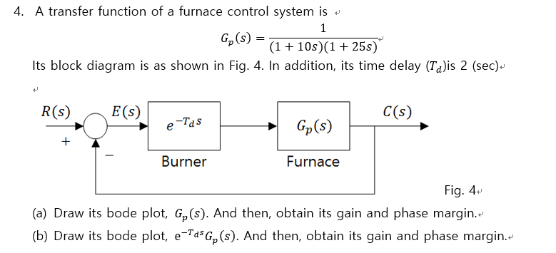 Solved: A Transfer Function Of A Furnace Control System. I...   Chegg.comChegg