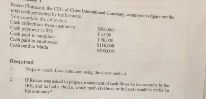 Solved: Rocco Pinnacoli, The CEO Of Cross International Co