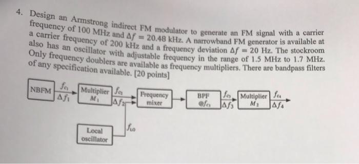Solved Design An Armstrong Indirect Fm Modulator To Gener Chegg Com