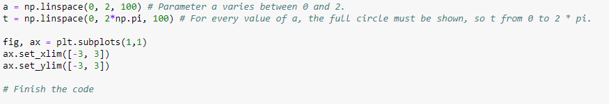 np.linspace(8, 2, 100) # Parameter a varies between 0 and 2. np.linspace(0, 2*np.pǐ, 100) # For every value of a, the full ci
