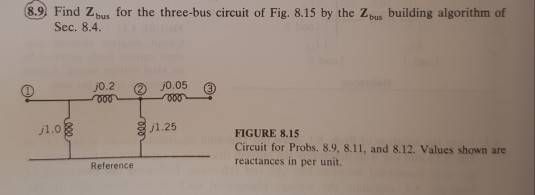 8.9 Find Zbus for the three-bus circuit of Fig. 8.15 by the Zbus building algorithm of Sec. 8.4. j0.05 FIGURE 8.15 Circuit for Probs. 8.9, 8.11, and 8.12. Values shown are reactances in per unit. Reference