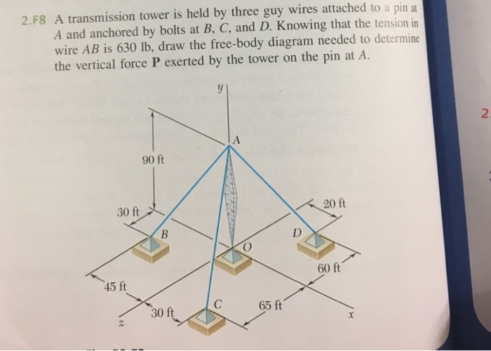 F8 A Transmission Tower Is Held By Three Guy Wires Attached At In To