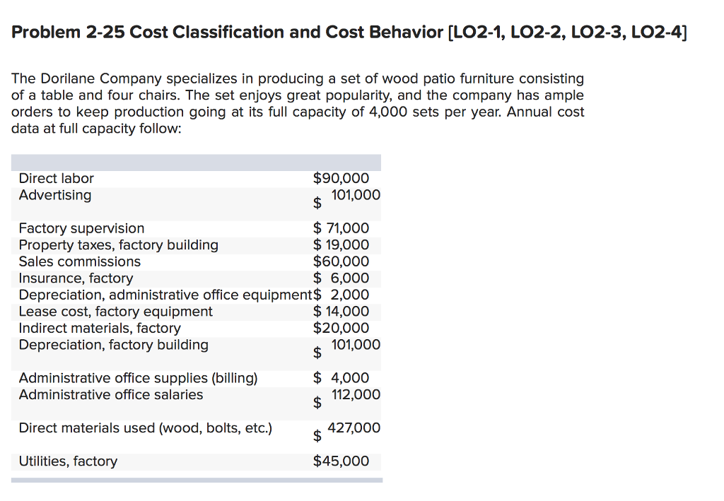 Solved: Problem 2-25 Cost Classification And Cost Behavior ...
