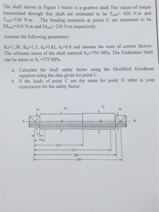 Solved: The Shaft Shown In Figure 1 Below Is A Gearbox Sha