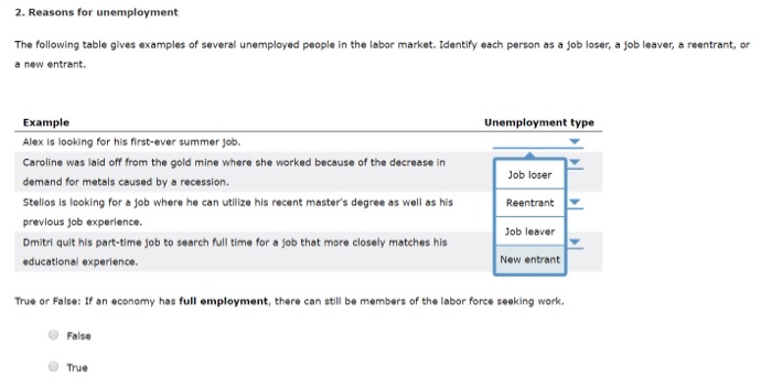 Reasons For Unemployment The Following Table Gives Examples Of Several Unemployed People In