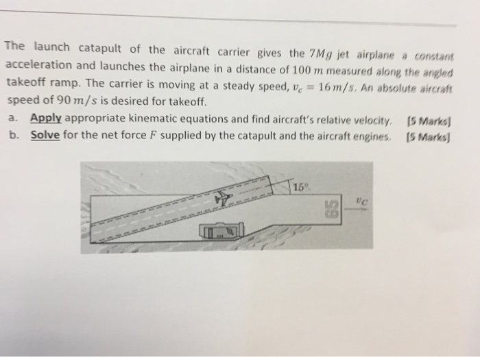 Solved: The Launch Catapult Of The Aircraft Carrier Gives ... on