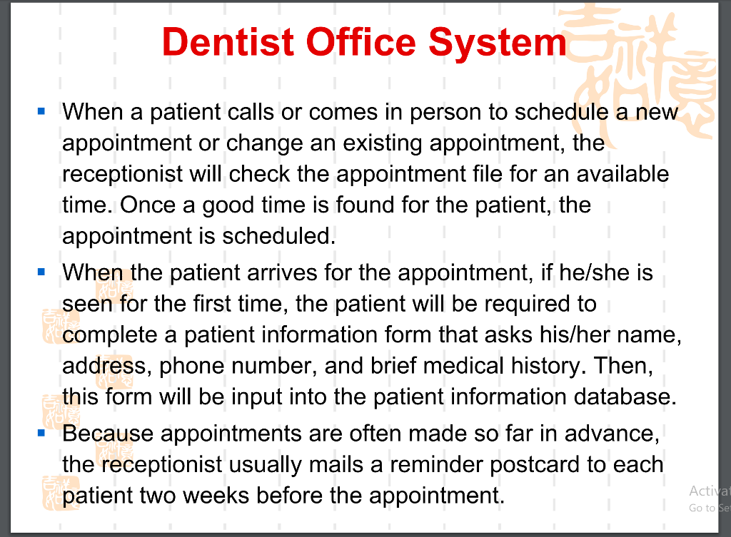 Dentist Office System When A Patient Calls Or Comes In Person To Schedule New Ointment