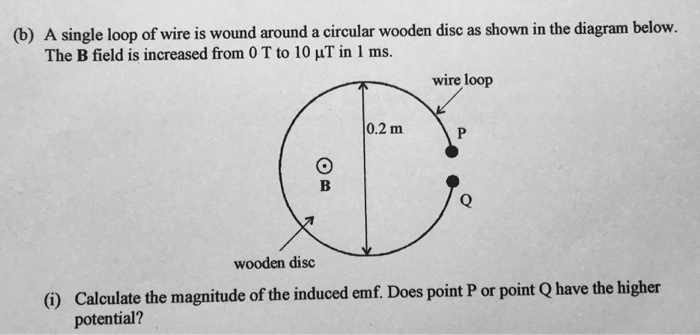(b) a single loop of wire is wound around a circular wooden disc as