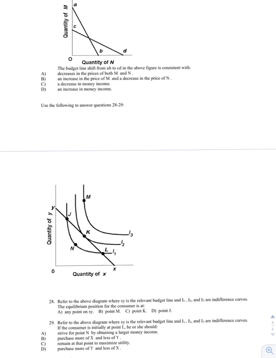 Solved: Quantity Of N The Budget Line Shift From Ab To Ed