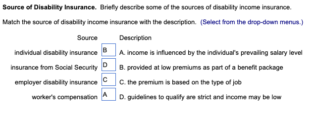 Solved Source Of Disability Insurance Briefly Describe S Chegg Com