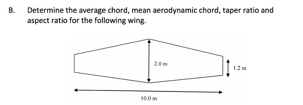 Solved Determine The Average Chord Mean Aerodynamic Chor