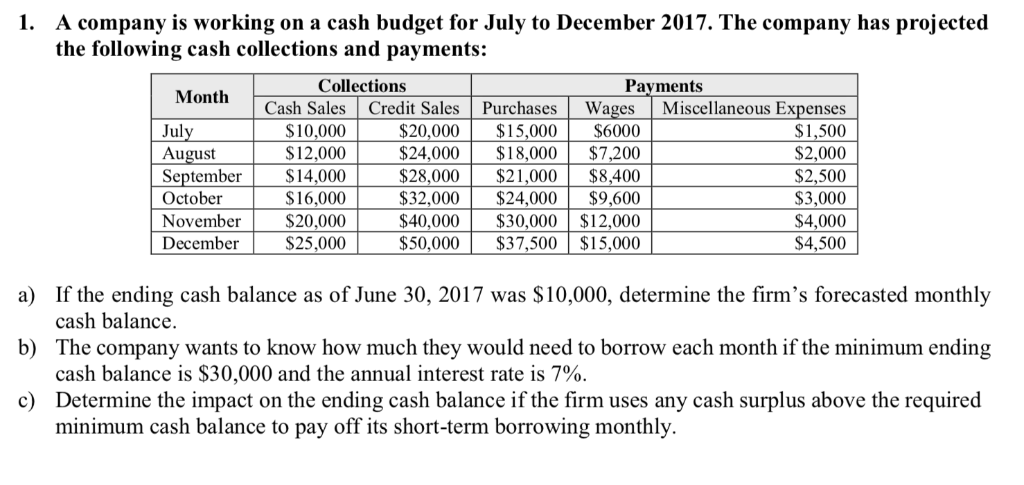 to December 2017. The company has projected 1. A company is working on a cash budget for July the following cash collections