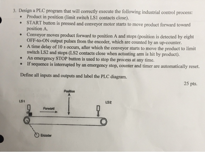 Solved  Design A Plc Program That Will Correctly Execute T