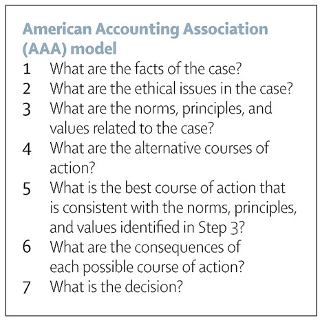 American Accounting Association AAA Model 1 What Are The Facts Of Case