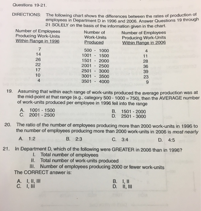 Solved: Please Answer 19-21 In A Step By Step Solution  Th