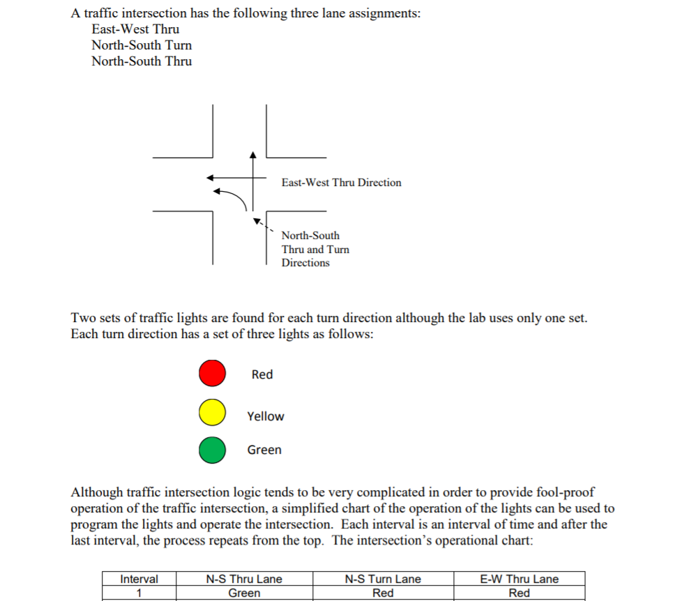 A traffic intersection has the following three lane assignments East-West  Thru North-South