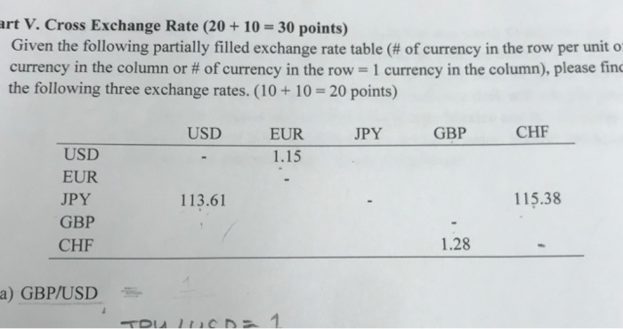 Art V Cross Exchange Rate 20 10 30 Points Currency In The