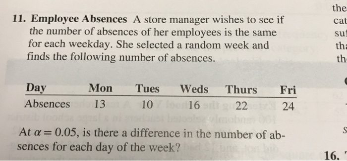 solved the cat su tha th 11 employee absences a store ma