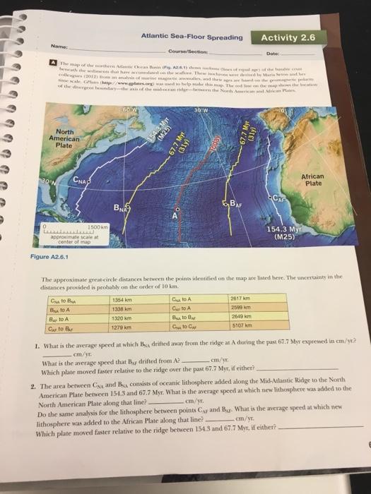 Atlantic Sea-Floor Spreading Activity