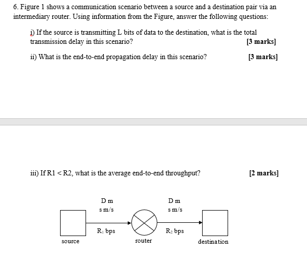 Solved: 6  Figure 1 Shows A Communication Scenario Between