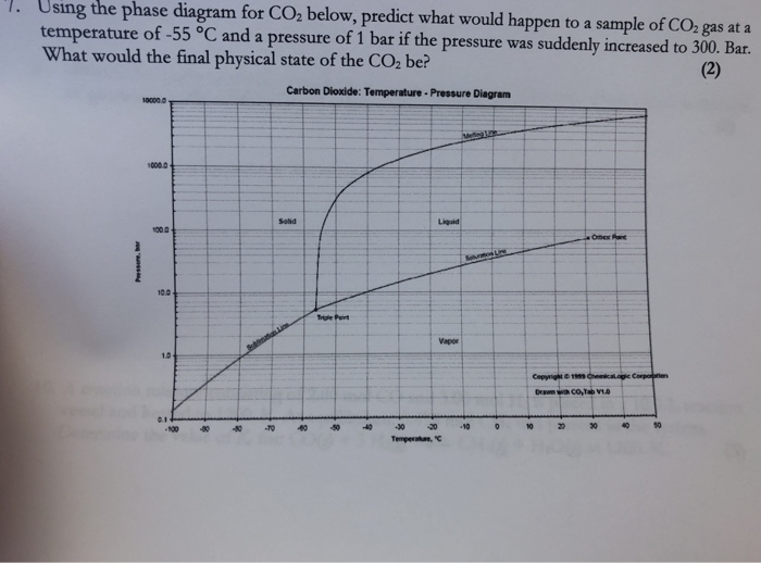 Co2 Gas Diagram Electrical Wiring Diagrams