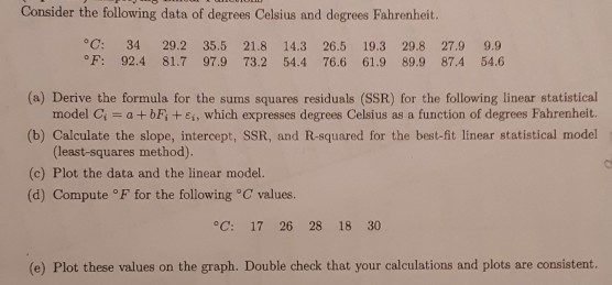 Consider The Following Data Of Degrees Celsius And Fahrenheit C 34 292 355