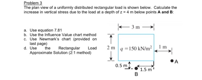 Problem3 The Plan View Of A Uniformly Distributed     | Chegg com