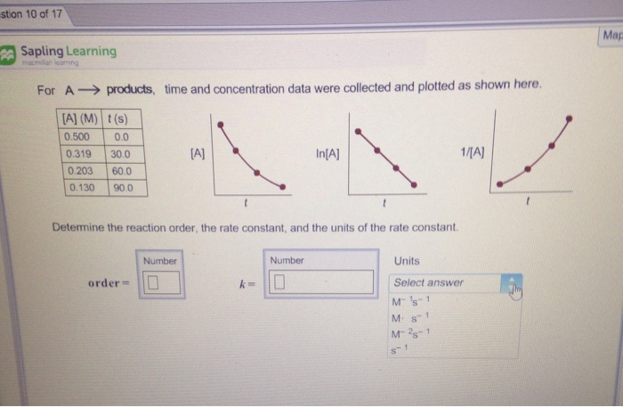 Chemistry archive march 23 2018 chegg stion 10 of 17 map sapling learning for a products time and concentration data fandeluxe Images