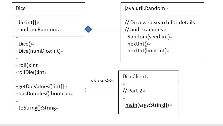 Solved Write Java Code To Create Dice Program The Uml Cla