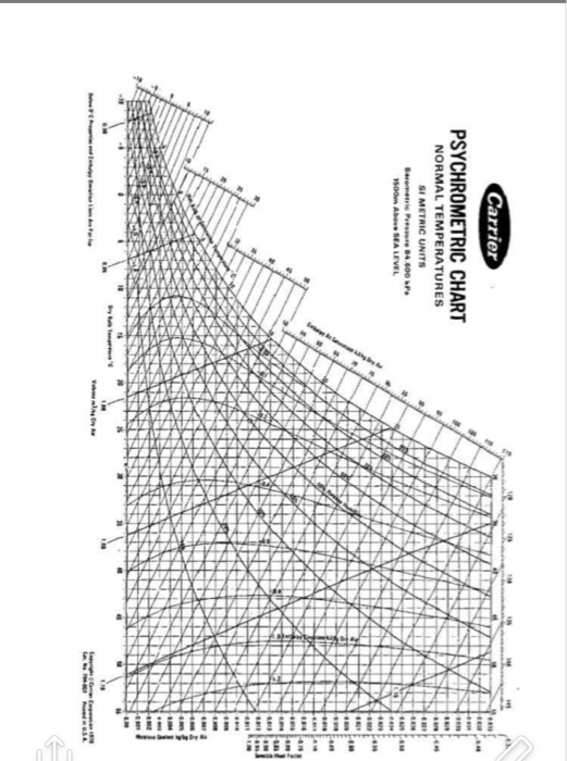 Solved Psychrometric Chart Si Metric Units 6 In Efforts