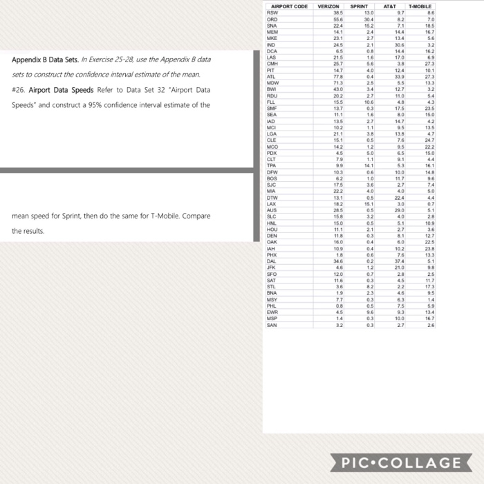 solved airport code verizon sprint at tt mobile 556 22 4