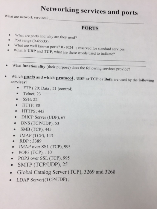 Solved: Networking Services And Ports What Are Network Ser