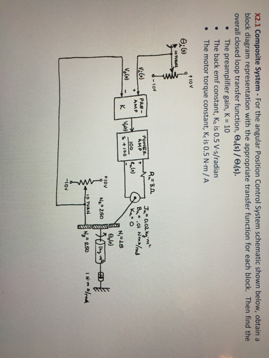 Old fashioned transfer function block diagram ensign everything solved composite system for the angular position contro ccuart Gallery