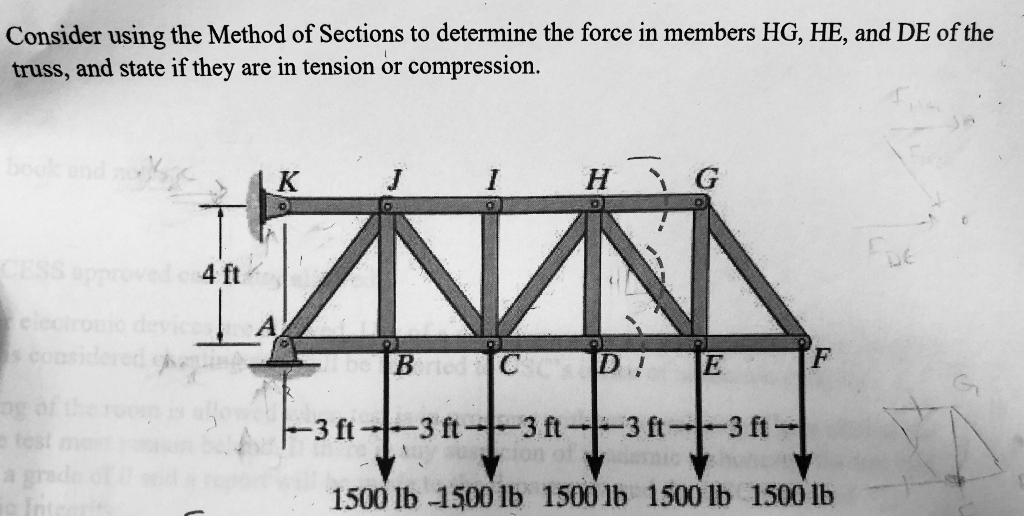 Consider using the Method of Sections to determine the force in members HG, HE, and DE of the truss, and state if they are in