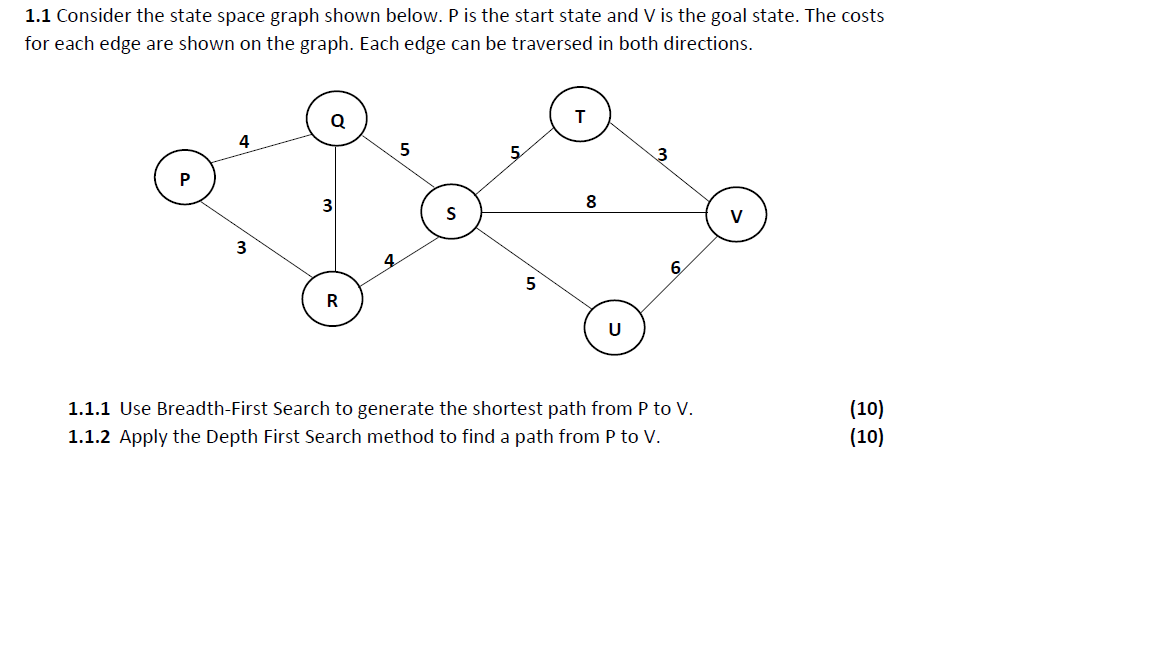 1.1 Consider the state space graph shown below. P is the start state and V is the goal state. The costs for each edge are sho