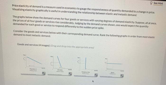 Solved O See Hint Price Elasticity Of Demand Is A Measure